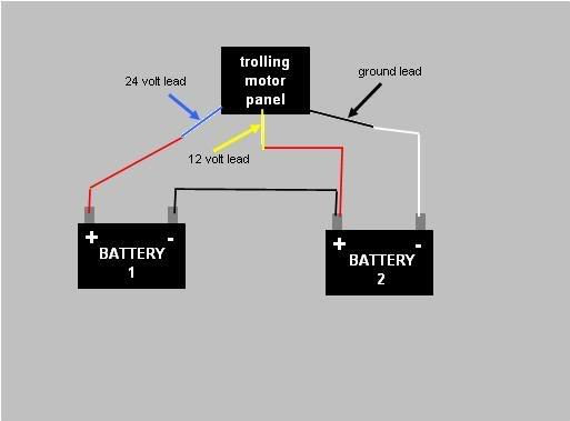 Diagram 48 Volt Trolling Motor Wiring Diagram Full Version Hd Quality Wiring Diagram Digitalliv Ventoinpoppa It