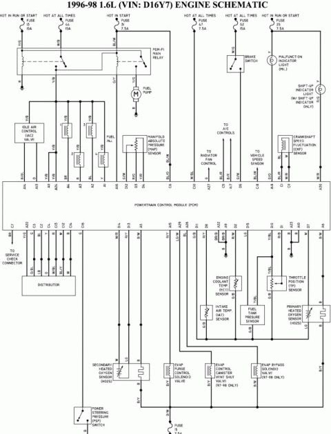 1999 Chevy S10 Wiring Harness Diagram | schematic and ...