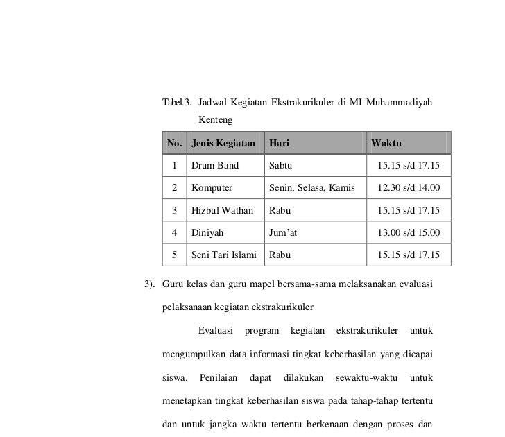 Contoh Laporan Kegiatan Pengembangan Diri Dan Ekstrakurikuler Sma Kumpulan Contoh Laporan