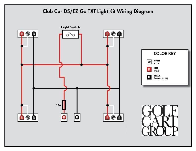 87 Cougar Wiring Diagram