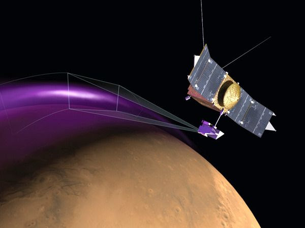 An illustration depicting NASA's MAVEN spacecraft using its Imaging UltraViolet Spectrograph (IUVS) to study an aurora above Mars.