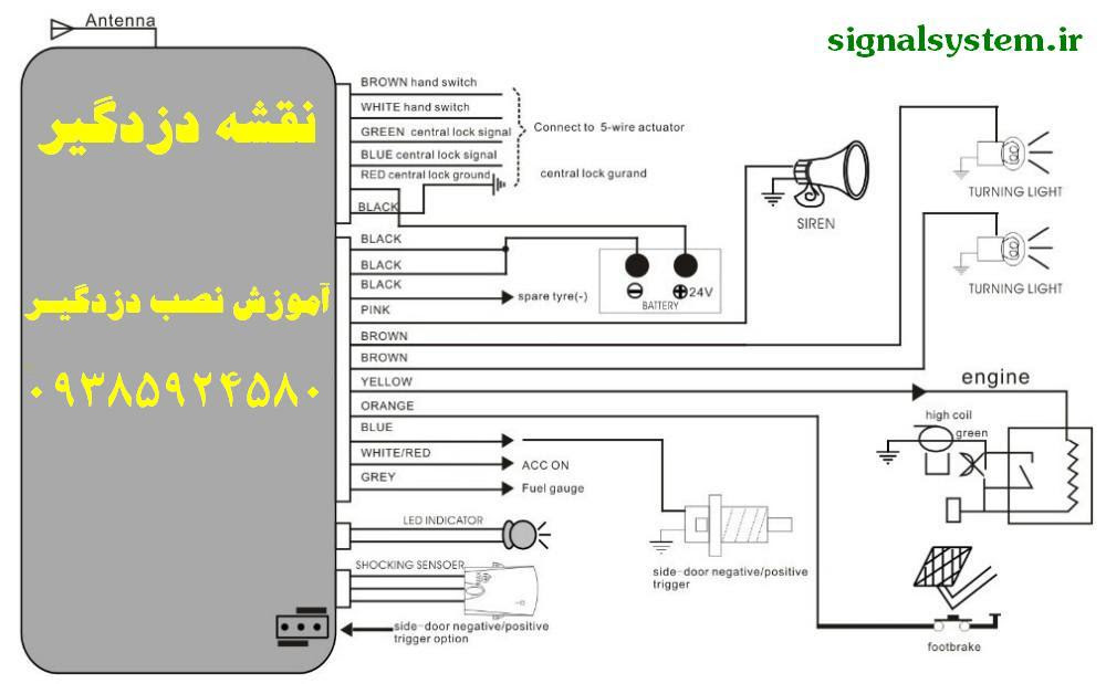 16 Lovely Omega Car Alarm Wiring Diagrams