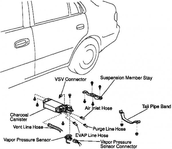 Fuse Box Toyota Camry 1993
