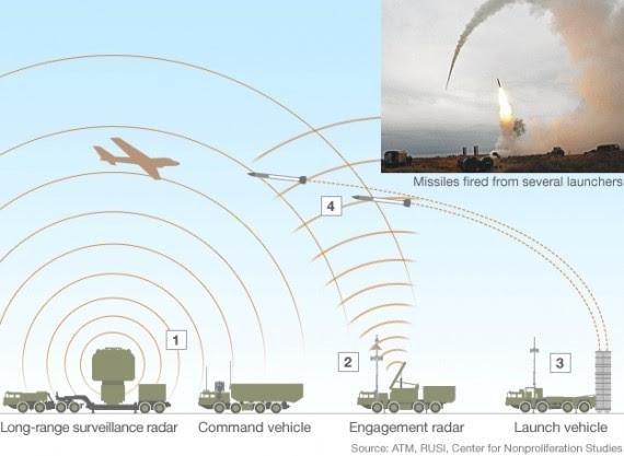 Mỹ dính đòn hiểm của Nga sau vụ không kích nhầm vào QĐ Syria - Ảnh 3.