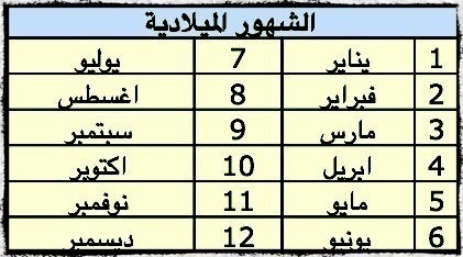 أبريل شهر كم صدى البلد كم يوم باقي على رمضان 2020 العد التنازلي يضع أول الشهر المبارك على ب عد جمعتين