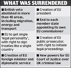 Graphic/The Daily Mail