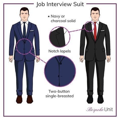wear   job interview  men bespoke unit