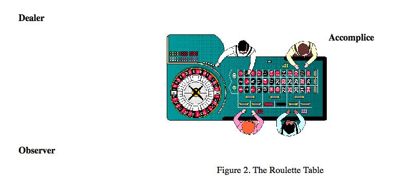 Los estudiantes de física que quebraron el juego de la ruleta con la ciencia