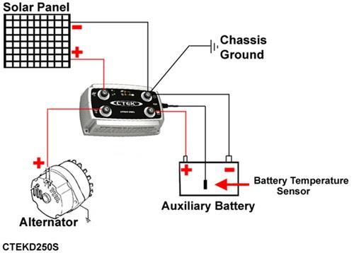 Januari 2018 How To Fix A Low Battery Car