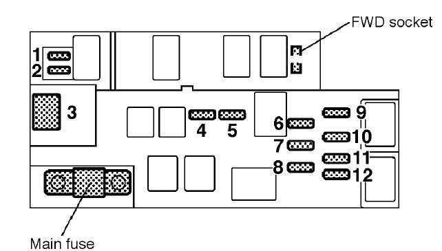 2002 Subaru Outback Fuse Diagram Wiring Diagram Log Mean Build Mean Build Superpolobio It