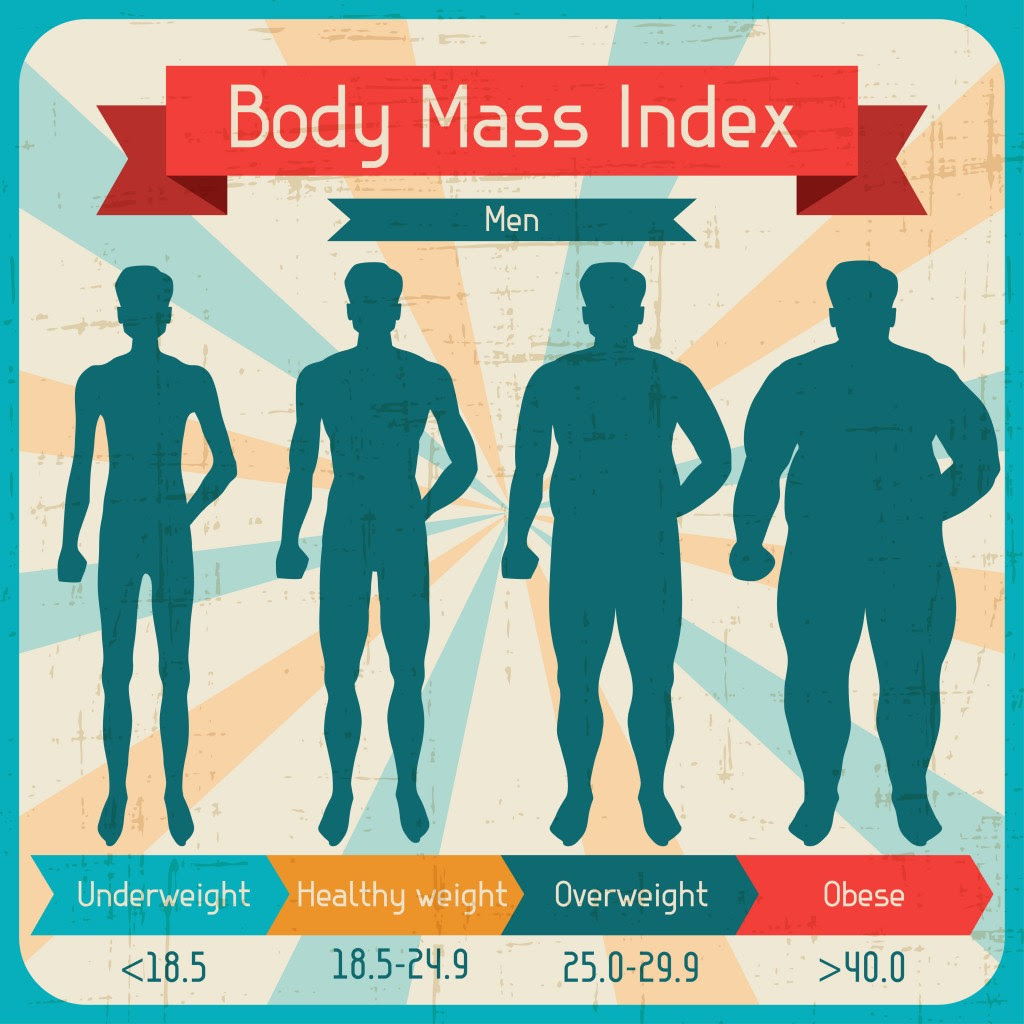 average body fat percentage for 23 year old woman