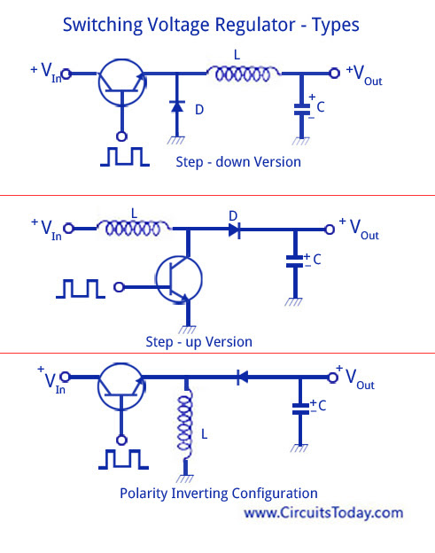Switching Voltage Regulator - Types