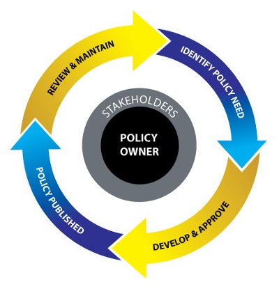 Policy Toolkit (Beta Test)