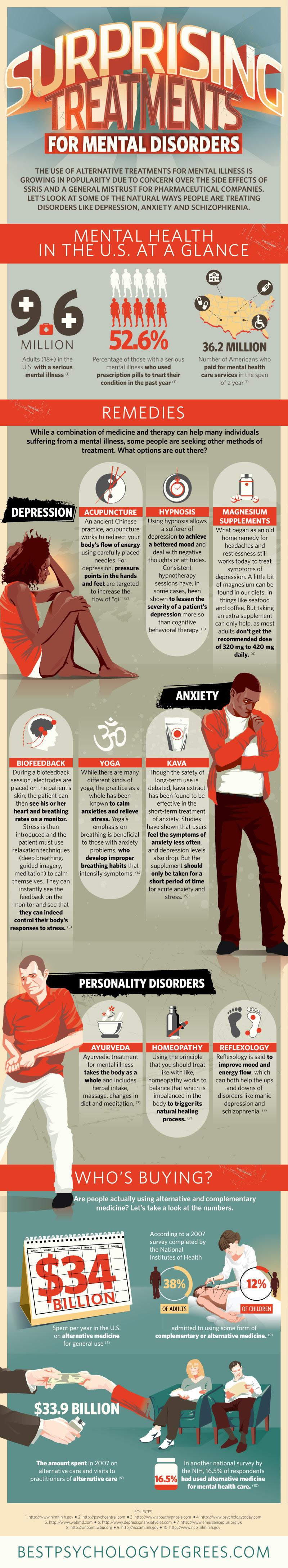 Natural Ways Of Treating Mental Illness