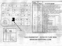 1991 Chevy S 10 Fuse Box Diagram