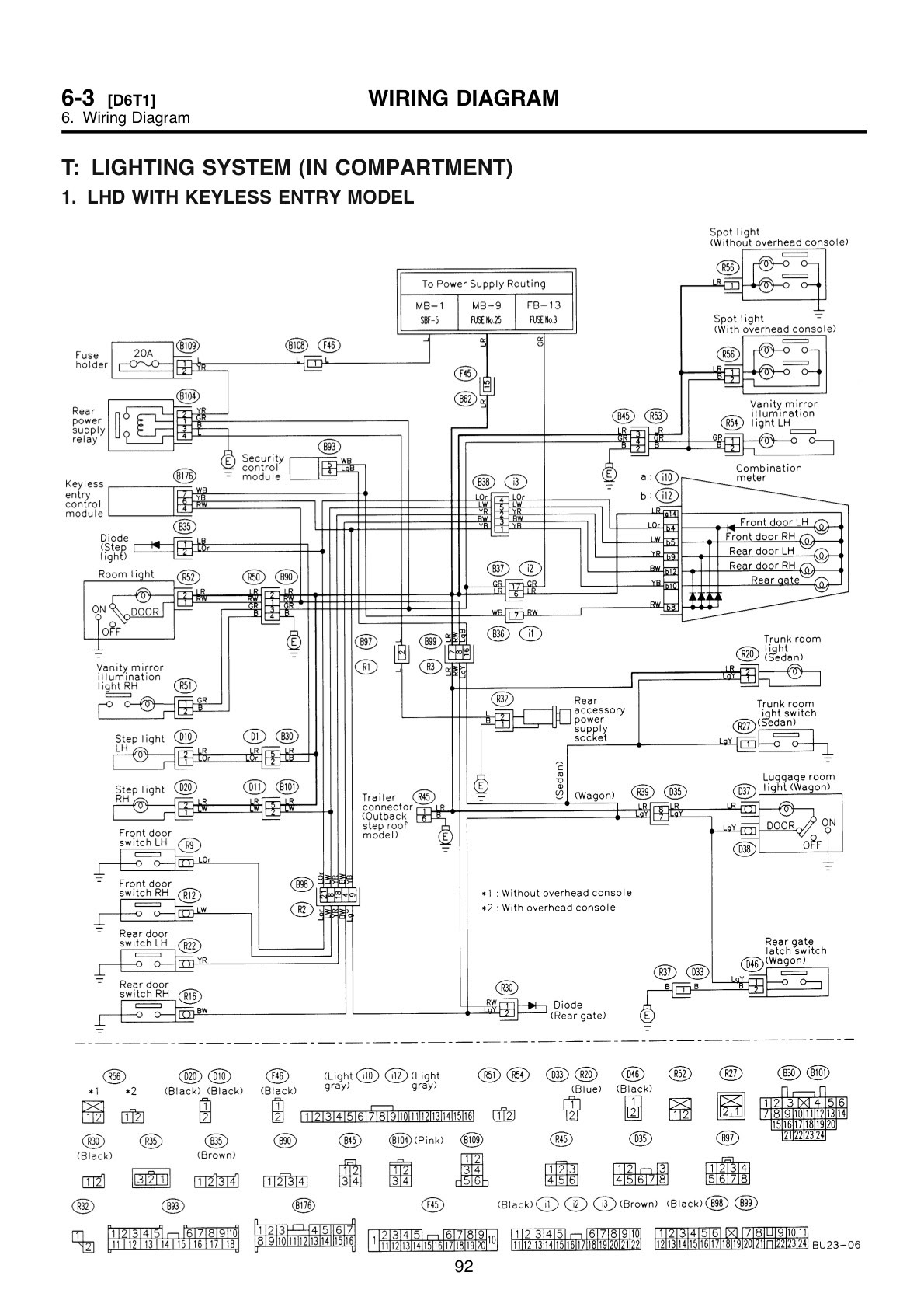 95 Subaru Legacy Headlight Wiring Schematic