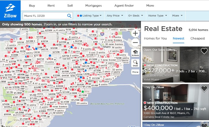 How To Use Zillow For Home Buyers Investors Under 30