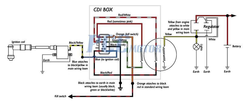110cc Wiring Schematic