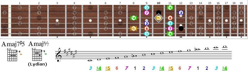 Home Page - Guitar Alchemist