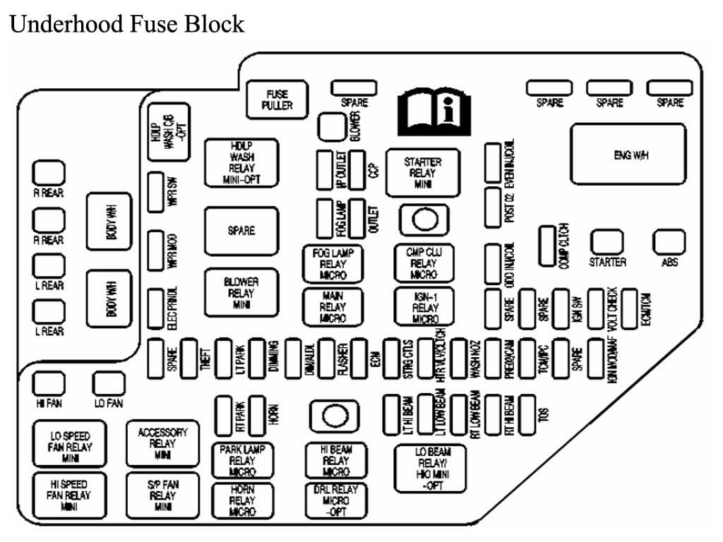 2005 Cadillac Cts Fuse Diagram Holophane Wiring Diagram 277v Pump Losdol2 Jeanjaures37 Fr