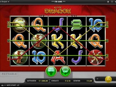 Casino Geld Ohne Einzahlung
