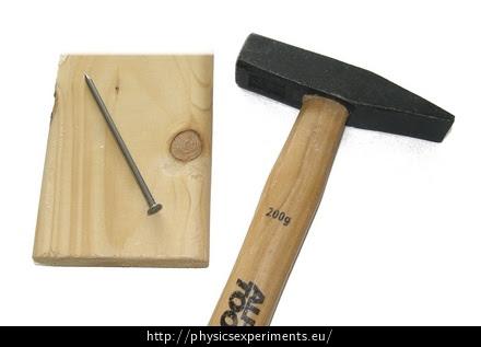 Change In Internal Energy By Performing Work Nail Hammering
