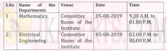 National Institute of Technology Srinagar NIT Srinagar Jobs