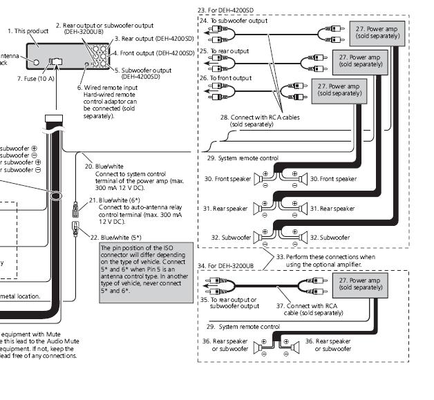 30 Pioneer Deh 3200ub Wiring Diagram