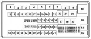 2014 Ford Econoline Fuse Box Wiring Diagram Schema Week Module Week Module Ferdinandeo It