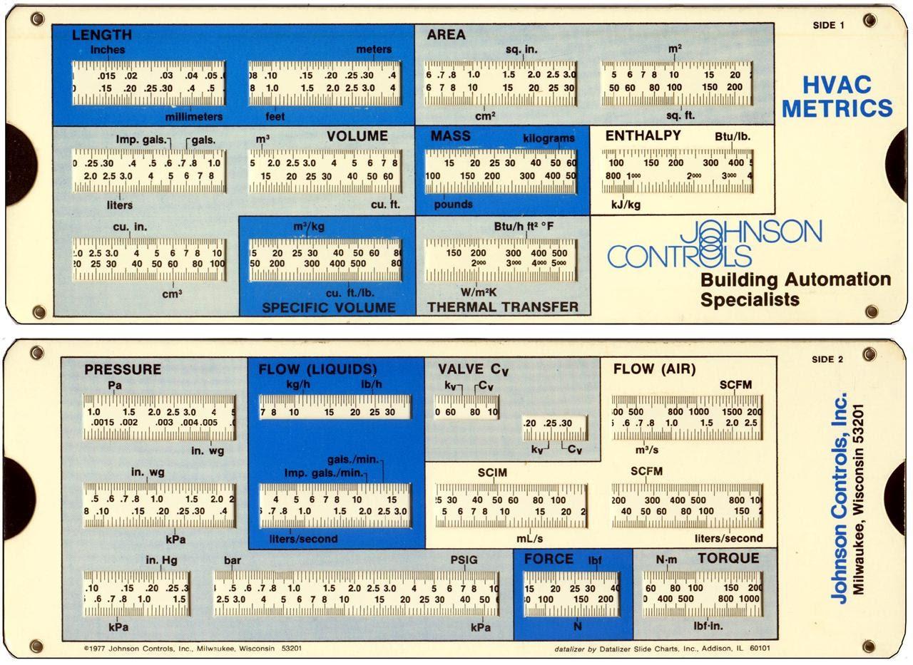 Sötét lélek online találat-számológép