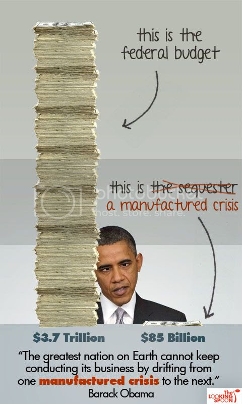 Manufactured Sequester