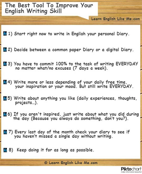 How to improve on essay writing skills