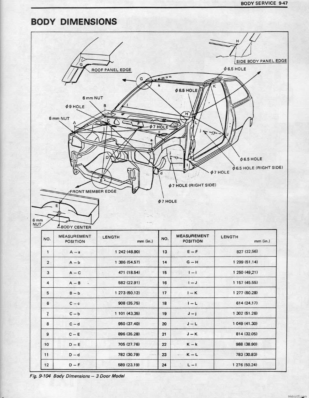 Chevy Lumina Wiring Diagram