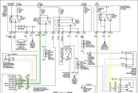 34 Freightliner M2 Blower Motor Wiring Diagram - Wiring ...