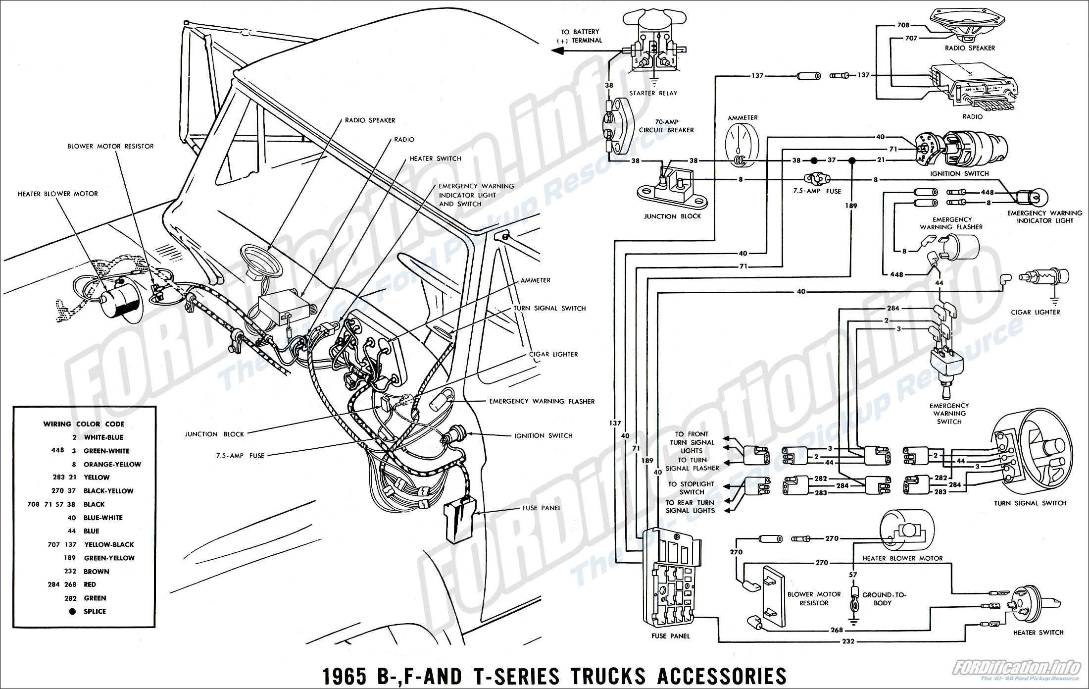 1957 ford wiring harnes