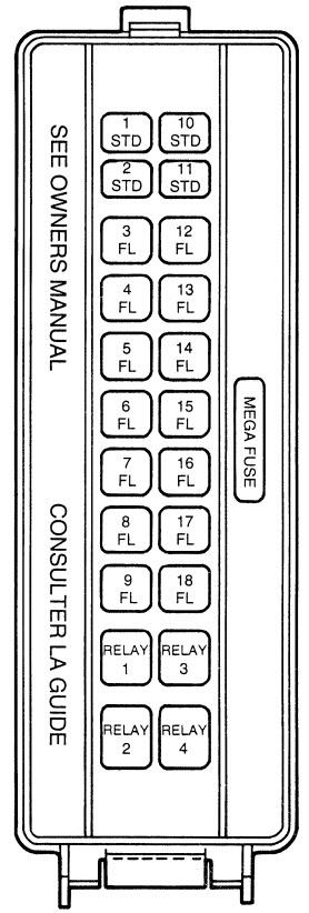 Ford Thunderbird 1989 1997 Fuse Box Diagram Usa Version Auto Genius