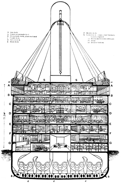 Arquivo: Titanic fraque diagram.png