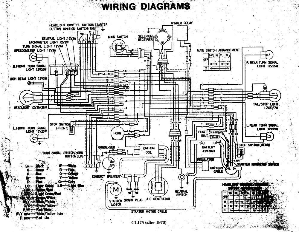 Apache Atv 100 Wiring Diagram 02 Suburban Fuse Box Bege Wiring Diagram