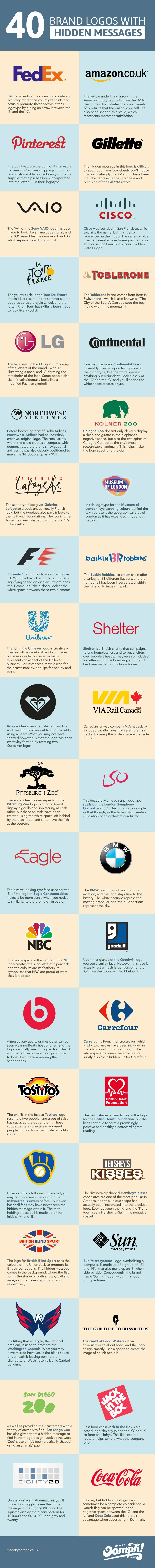 Infographic: 40 Brand Logos With Hidden Messages