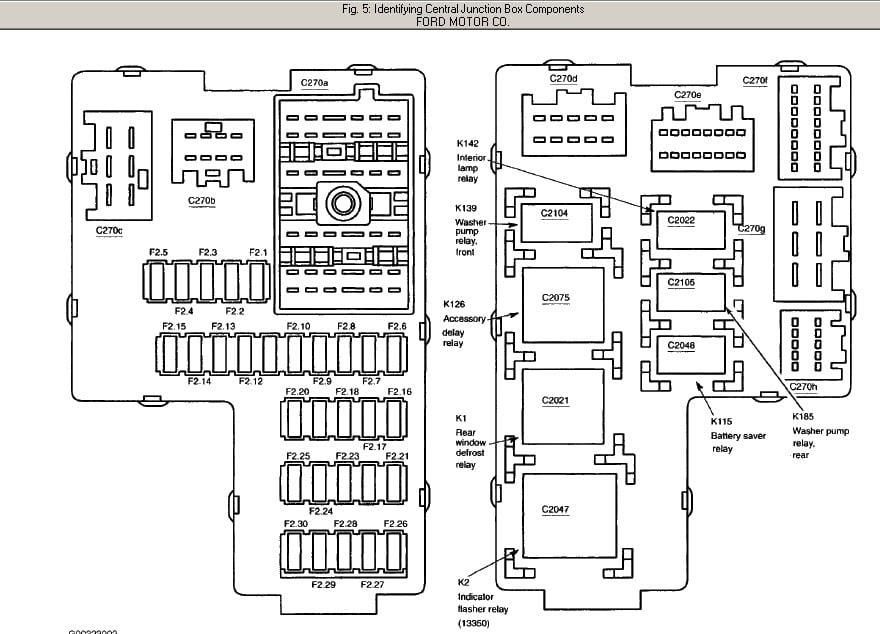 Diagram Fuse Box Diagram 2002 Ford Explorer Full Version Hd Quality Ford Explorer Diagramaureal Tramezziamo It