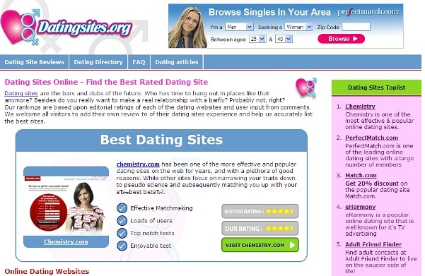 adult dating directory sites list Dating site reviews: the only 3 sites you should be using unless you like wasting money if you have a lot of money to burn, we can give you a list of hundreds of adult dating sites to use on all but 3 of them you won't get laid.