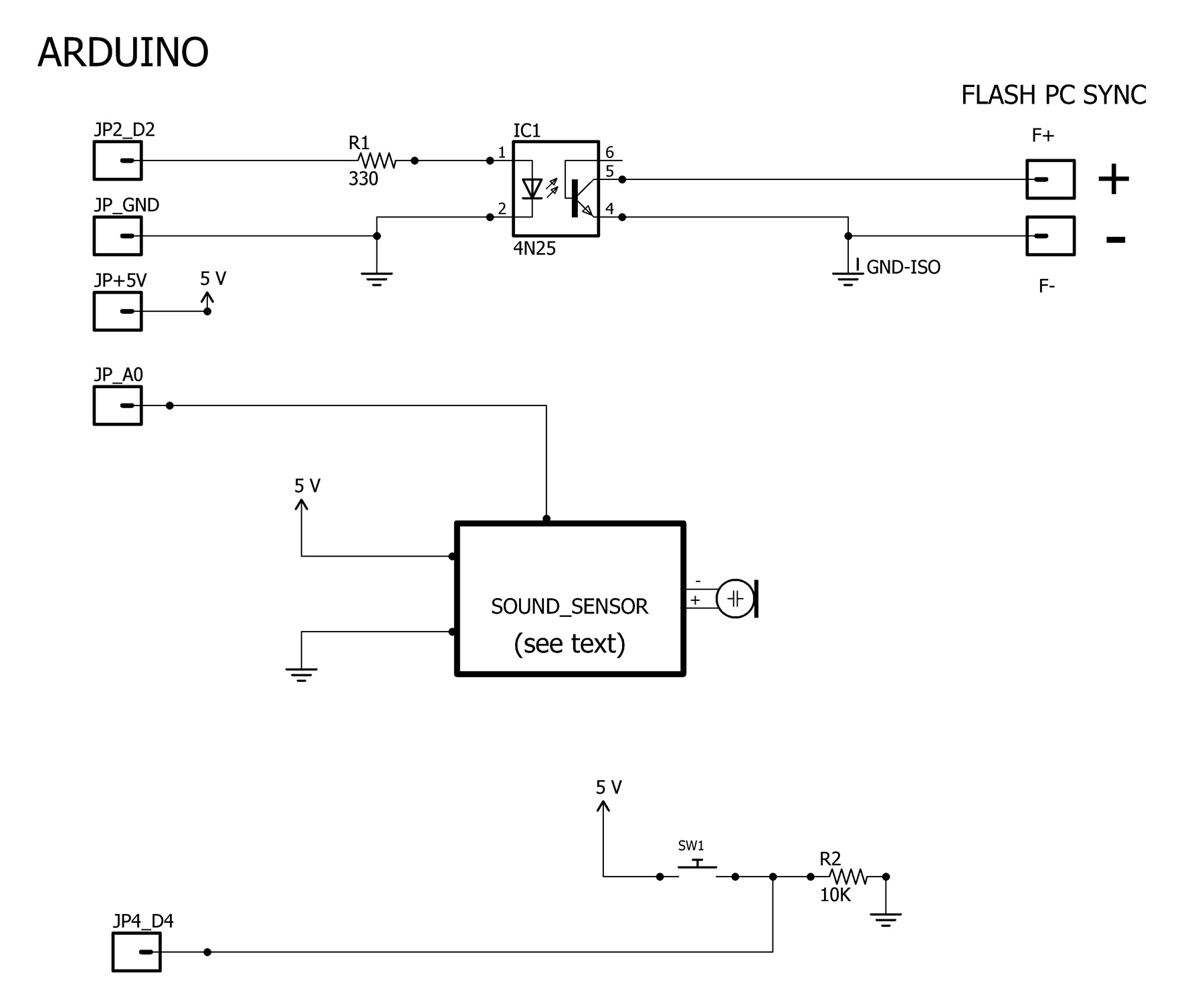 Sound Sensor Interface