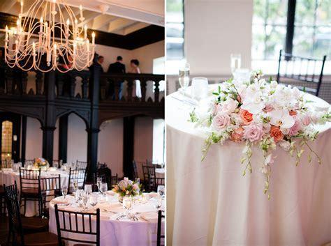 BLOG   Boston Wedding Photographer   Jen Ing Photography