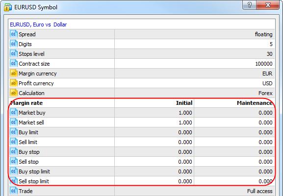 Mt4 calculate margin level for oanda