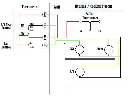wiring schematic diagram guide basic thermostat wiring. Black Bedroom Furniture Sets. Home Design Ideas