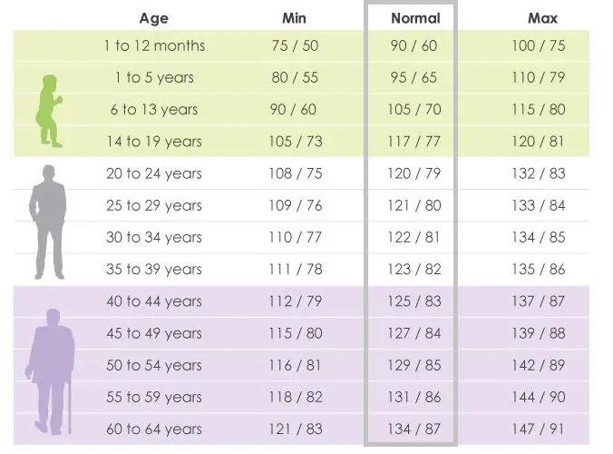 general body fat percentage calculator
