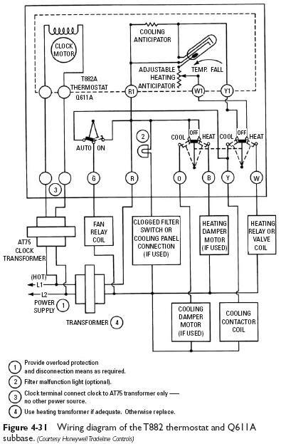 Diagram 2wire Programmable Thermostat Wiring Diagram Full Version Hd Quality Wiring Diagram Vacuumdiagrams Carpakoi It