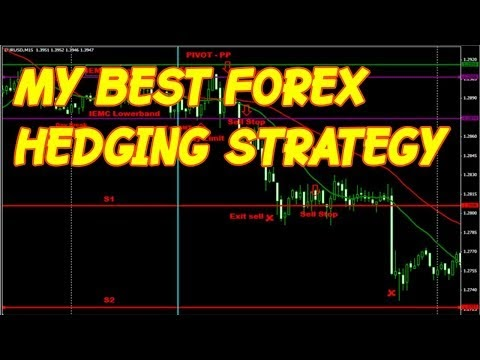 Hedging strategy forex pdf
