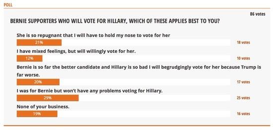 vote-poll-hillary.jpg