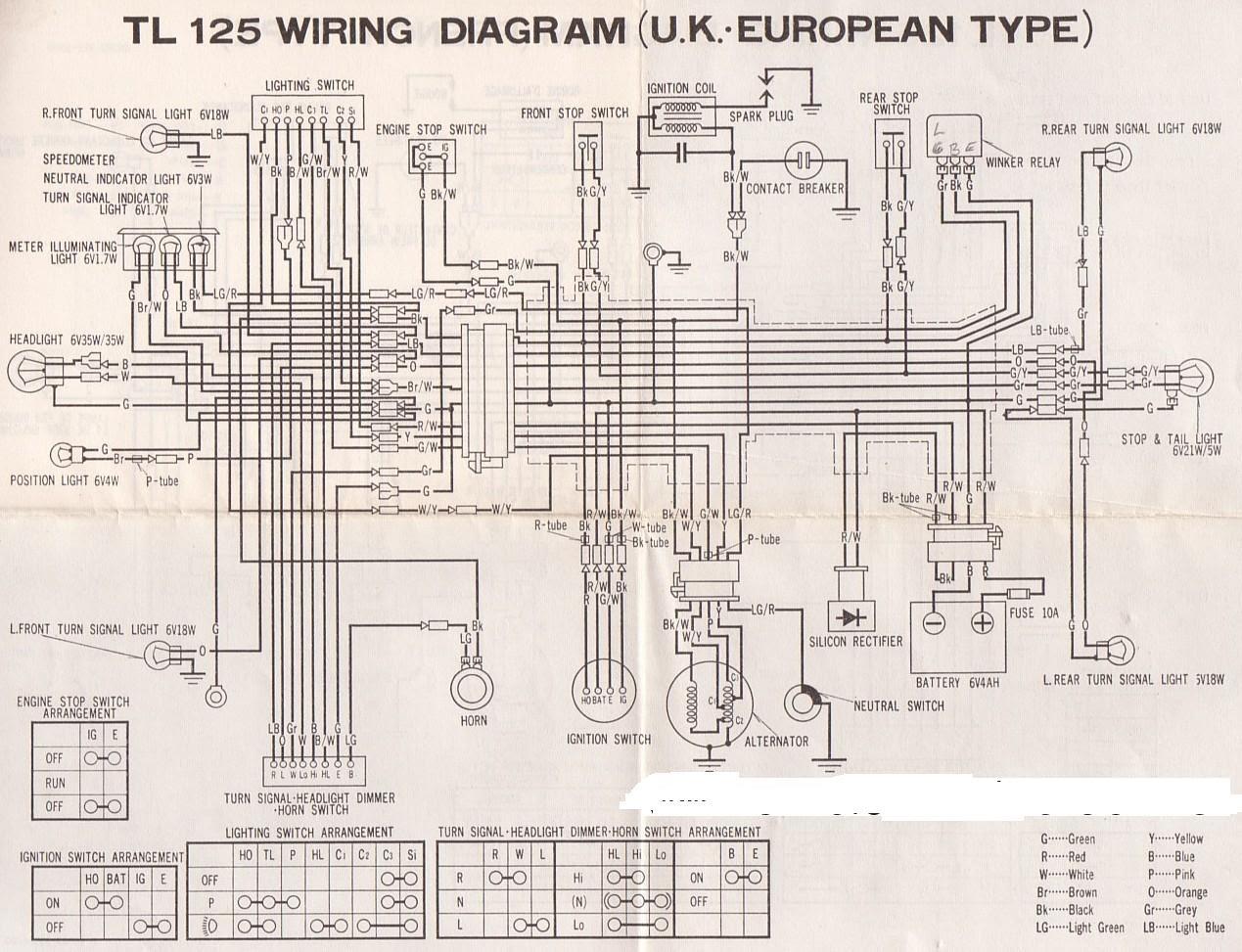 Diagram Honda Tl125 Wiring Diagram Full Version Hd Quality Wiring Diagram Diadiagram2 Discountdellapiastrella It